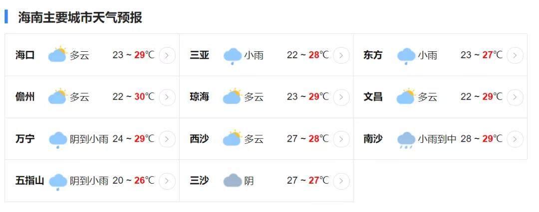 """海南喊你提前来""""过冬""""——冷冷冷!这次寒潮究竟有多厉害?"""